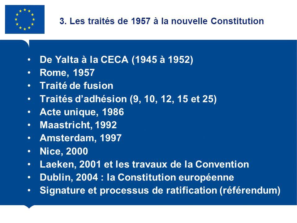 3. Les traités de 1957 à la nouvelle Constitution De Yalta à la CECA (1945 à 1952) Rome, 1957 Traité de fusion Traités dadhésion (9, 10, 12, 15 et 25)