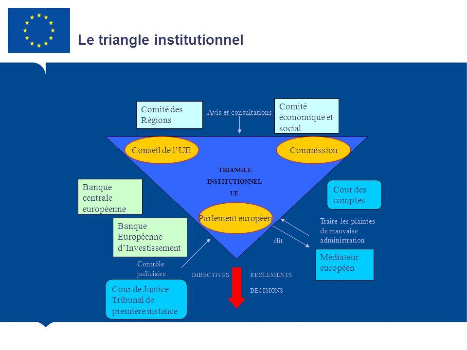 Pour tous renseignements : Pascal Goergen www.goergen.be pgoergen.@europ.irisnet.be