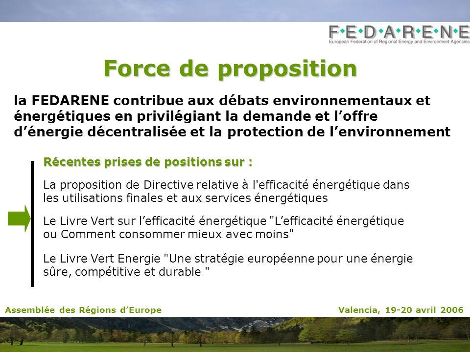Force de proposition la FEDARENE contribue aux débats environnementaux et énergétiques en privilégiant la demande et loffre dénergie décentralisée et la protection de lenvironnement Récentes prises de positions sur : La proposition de Directive relative à l efficacité énergétique dans les utilisations finales et aux services énergétiques Le Livre Vert sur lefficacité énergétique Lefficacité énergétique ou Comment consommer mieux avec moins Le Livre Vert Energie Une stratégie européenne pour une énergie sûre, compétitive et durable Assemblée des Régions dEurope Valencia, 19-20 avril 2006