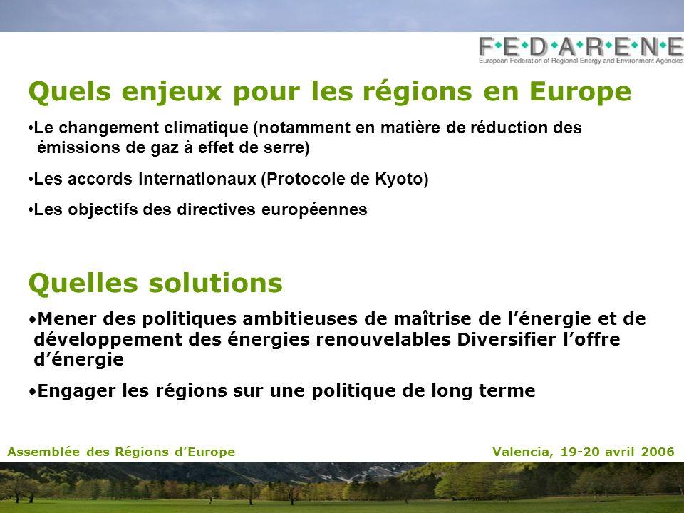 Quels enjeux pour les régions en Europe Le changement climatique (notamment en matière de réduction des émissions de gaz à effet de serre) Les accords internationaux (Protocole de Kyoto) Les objectifs des directives européennes Quelles solutions Mener des politiques ambitieuses de maîtrise de lénergie et de développement des énergies renouvelables Diversifier loffre dénergie Engager les régions sur une politique de long terme Assemblée des Régions dEurope Valencia, 19-20 avril 2006