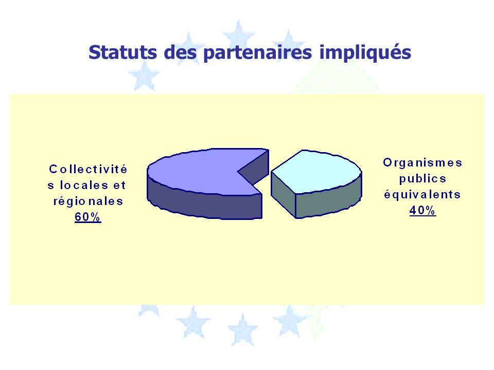 Statuts des partenaires impliqués