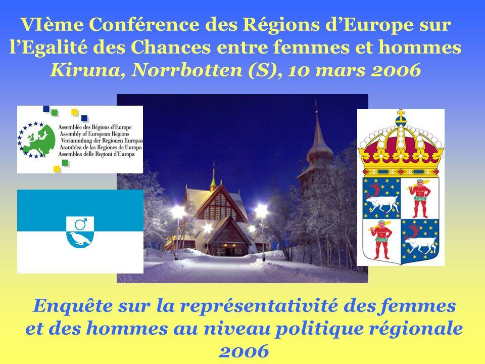 Enquête sur la représentativité des femmes et des hommes au niveau politique régionale 2006 VIème Conférence des Régions dEurope sur lEgalité des Chan