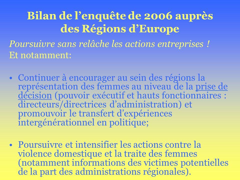 Bilan de lenquête de 2006 auprès des Régions dEurope Poursuivre sans relâche les actions entreprises ! Et notamment: Continuer à encourager au sein de