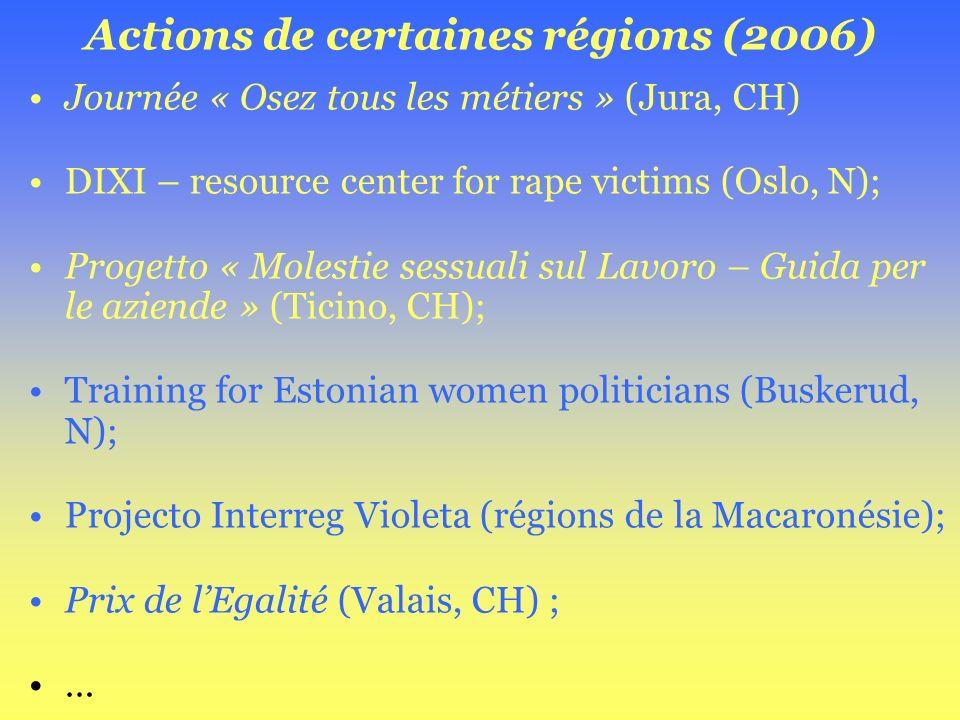 Actions de certaines régions (2006) Journée « Osez tous les métiers » (Jura, CH) DIXI – resource center for rape victims (Oslo, N); Progetto « Molesti