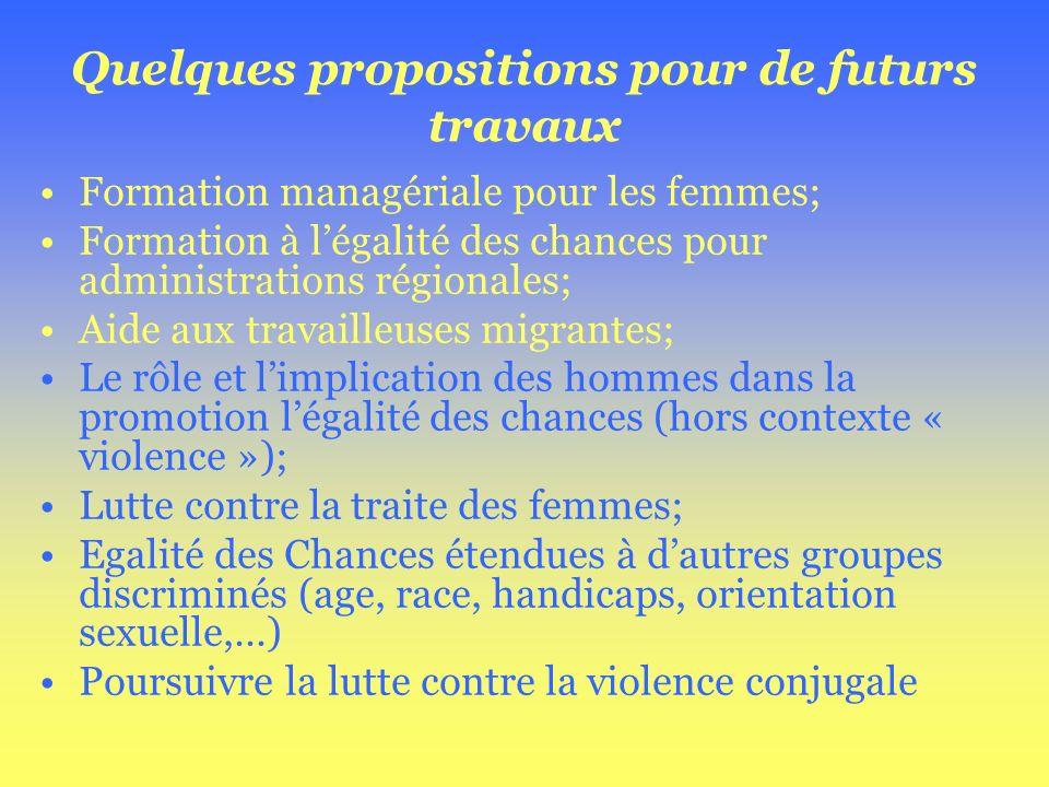 Quelques propositions pour de futurs travaux Formation managériale pour les femmes; Formation à légalité des chances pour administrations régionales;