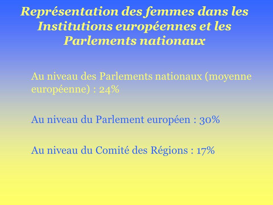Représentation des femmes dans les Institutions européennes et les Parlements nationaux Au niveau des Parlements nationaux (moyenne européenne) : 24%