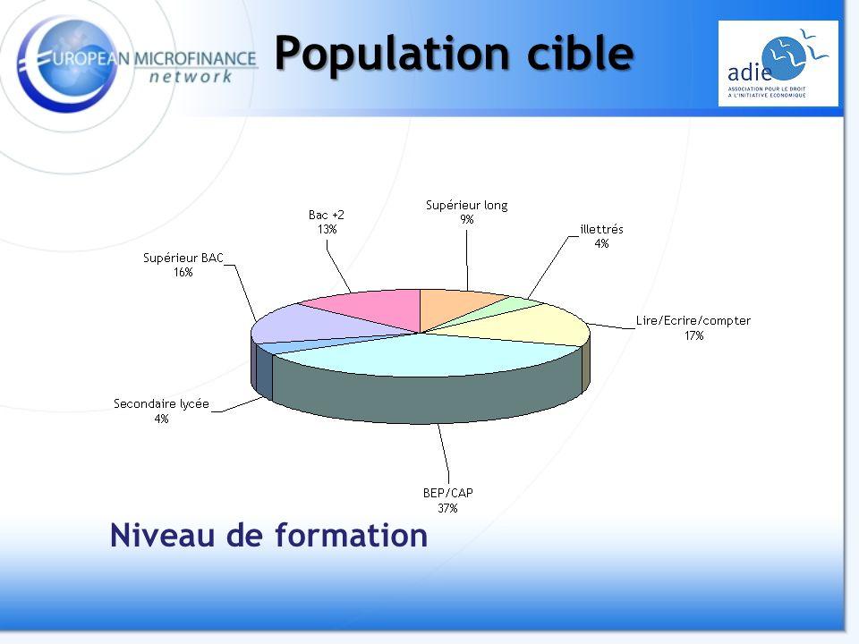Niveau de formation Population cible