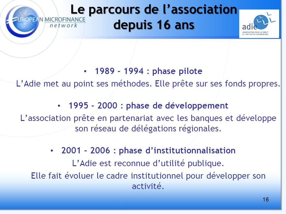 16 Le parcours de lassociation depuis 16 ans 1989 - 1994 : phase pilote LAdie met au point ses méthodes.