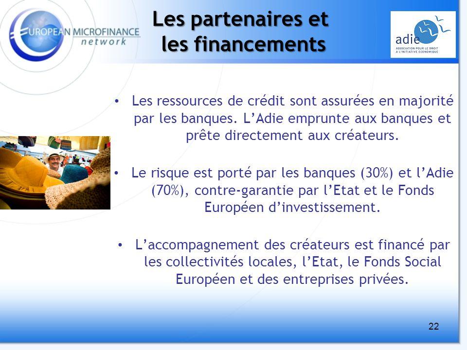 22 Les partenaires et les financements Les ressources de crédit sont assurées en majorité par les banques.