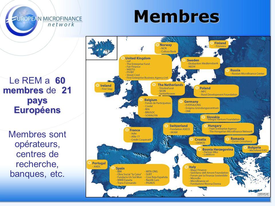 Membres 60 membres 21 pays Européens Le REM a 60 membres de 21 pays Européens Membres sont opérateurs, centres de recherche, banques, etc.