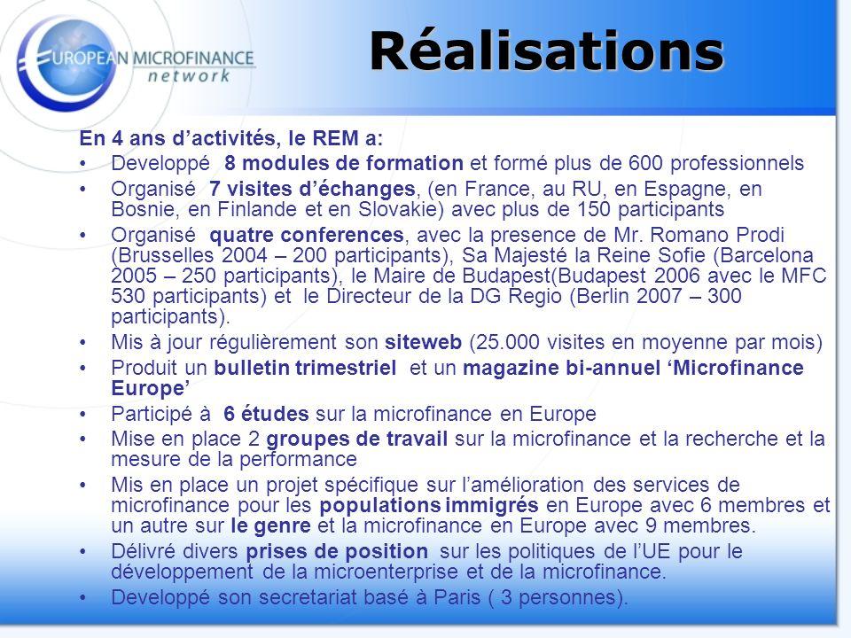 Réalisations En 4 ans dactivités, le REM a: Developpé 8 modules de formation et formé plus de 600 professionnels Organisé 7 visites déchanges, (en France, au RU, en Espagne, en Bosnie, en Finlande et en Slovakie) avec plus de 150 participants Organisé quatre conferences, avec la presence de Mr.