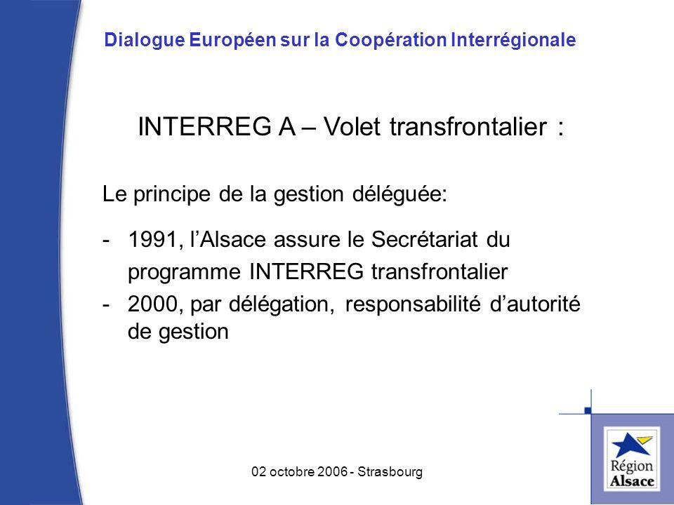 Bilan de lexpérimentation menée en Alsace depuis Le 1er janvier 2003 Transfert de la responsabilité de la gestion du programme communautaire Objectif 2 Alsace 2000 – 2006 : -Simplification des procédures: 1573 dossiers subventionnés pour 2000 – 2006, dont 1182 depuis le 01-01-2003 -Raccourcissement des délais : Dinstruction (réduit à moins de 6 mois) De conventionnement (46 jours contre 123 avant) Et de paiement 6 02 octobre 2006 - Strasbourg Dialogue Européen sur la Coopération Interrégionale