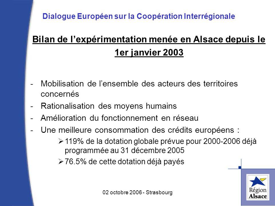 Bilan de lexpérimentation menée en Alsace depuis le 1er janvier 2003 -Mobilisation de lensemble des acteurs des territoires concernés -Rationalisation des moyens humains -Amélioration du fonctionnement en réseau -Une meilleure consommation des crédits européens : 119% de la dotation globale prévue pour 2000-2006 déjà programmée au 31 décembre 2005 76.5% de cette dotation déjà payés 7 02 octobre 2006 - Strasbourg Dialogue Européen sur la Coopération Interrégionale