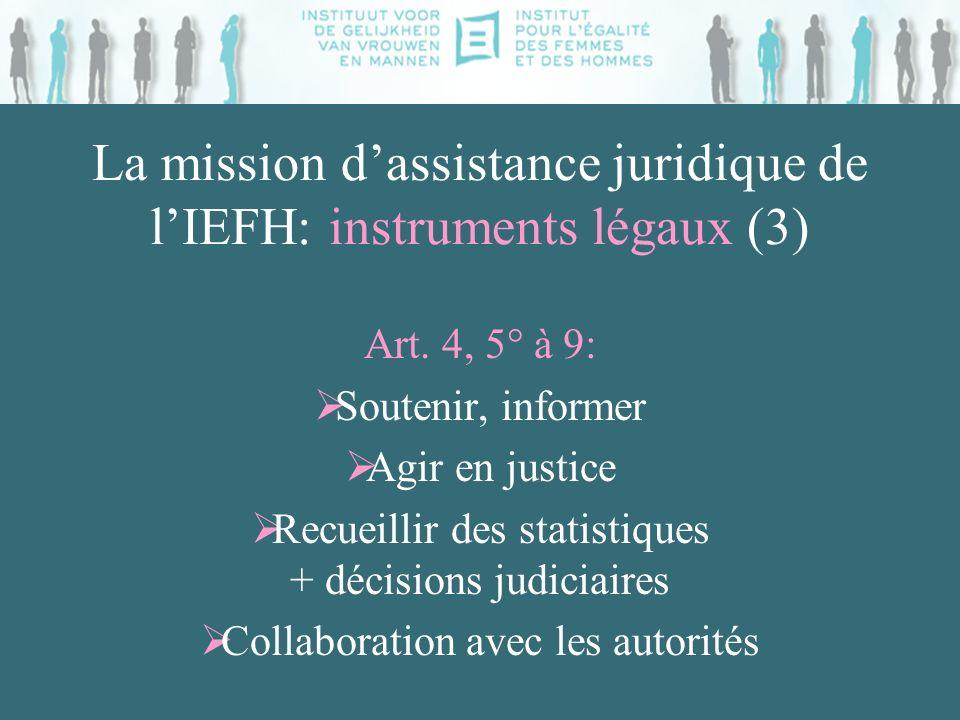 La mission dassistance juridique de lIEFH: instruments légaux (3) Art. 4, 5° à 9: Soutenir, informer Agir en justice Recueillir des statistiques + déc