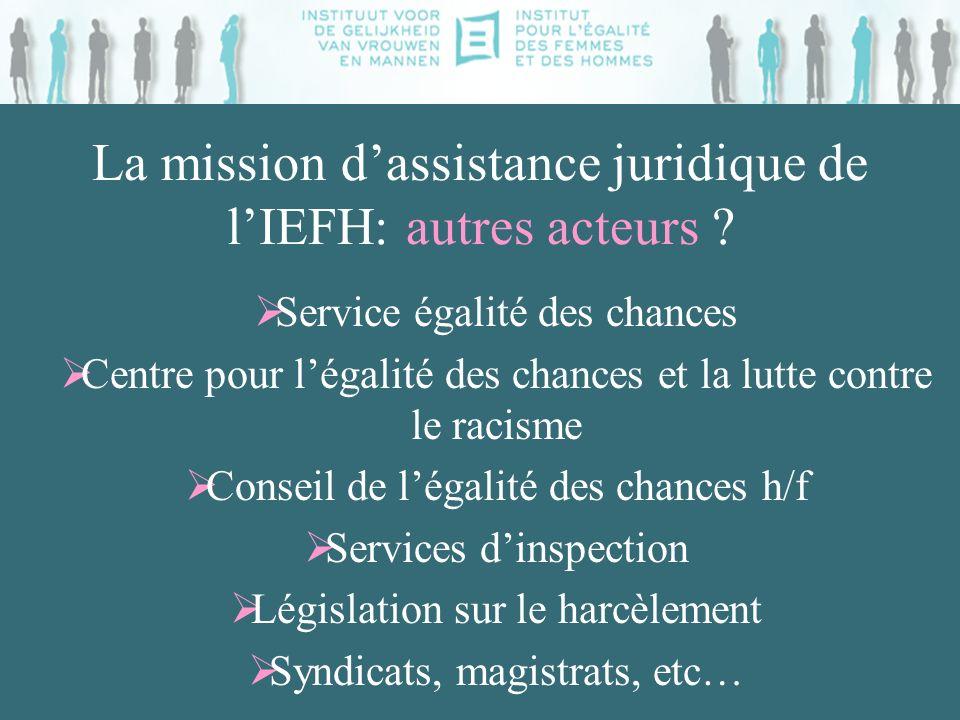La mission dassistance juridique de lIEFH: autres acteurs ? Service égalité des chances Centre pour légalité des chances et la lutte contre le racisme