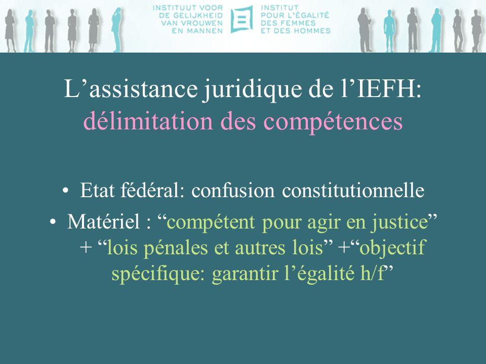 Lassistance juridique de lIEFH: délimitation des compétences Etat fédéral: confusion constitutionnelle Matériel : compétent pour agir en justice + loi