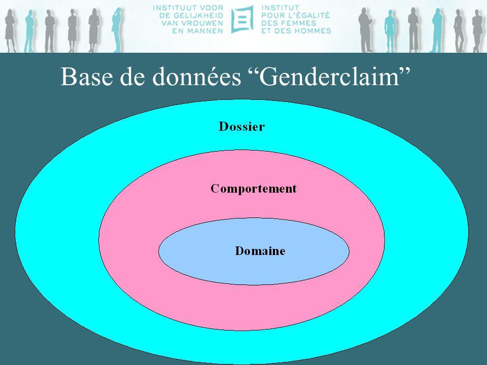 Base de données Genderclaim