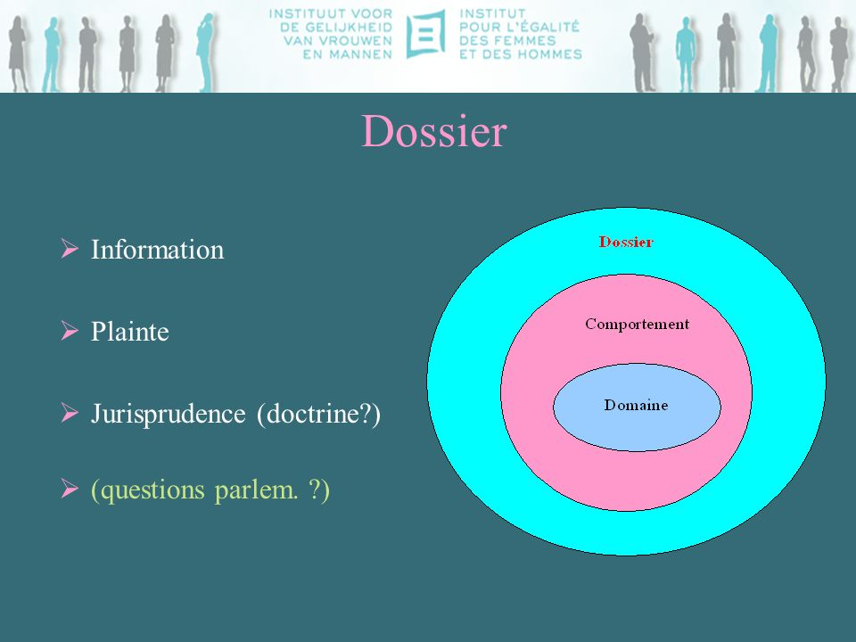 Dossier Information Plainte Jurisprudence (doctrine?) (questions parlem. ?)