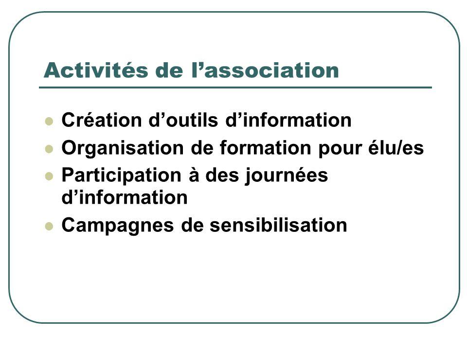 Activités de lassociation Création doutils dinformation Organisation de formation pour élu/es Participation à des journées dinformation Campagnes de sensibilisation