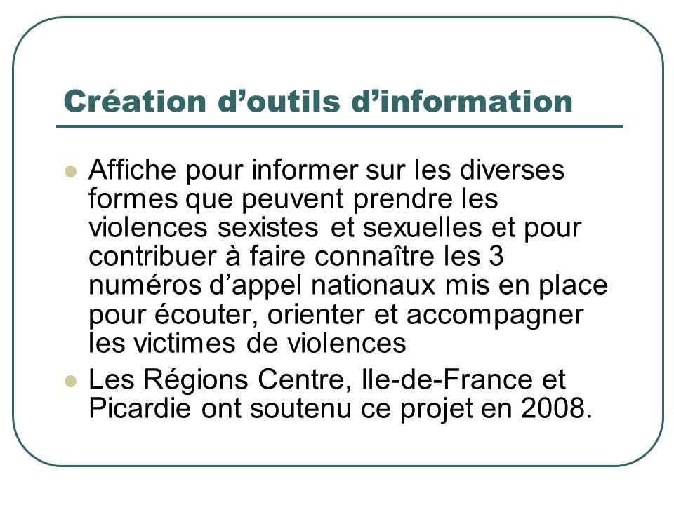 Affiche pour informer sur les diverses formes que peuvent prendre les violences sexistes et sexuelles et pour contribuer à faire connaître les 3 numéros dappel nationaux mis en place pour écouter, orienter et accompagner les victimes de violences Les Régions Centre, Ile-de-France et Picardie ont soutenu ce projet en 2008.