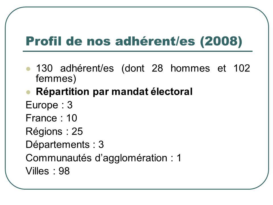 Profil de nos adhérent/es (2008) 130 adhérent/es (dont 28 hommes et 102 femmes) Répartition par mandat électoral Europe : 3 France : 10 Régions : 25 Départements : 3 Communautés dagglomération : 1 Villes : 98
