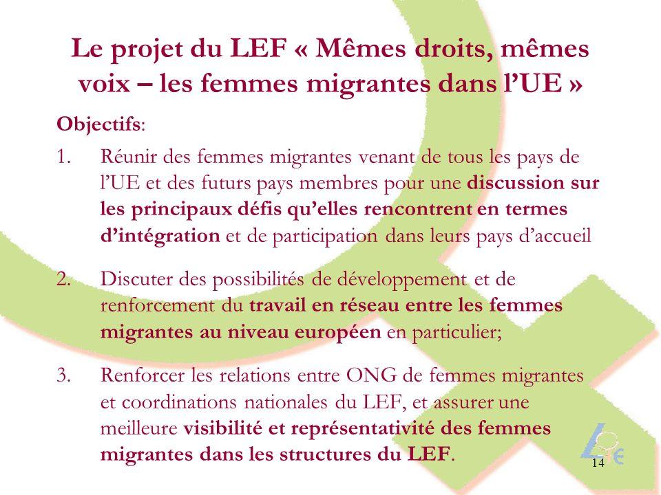 14 Le projet du LEF « Mêmes droits, mêmes voix – les femmes migrantes dans lUE » Objectifs: 1.Réunir des femmes migrantes venant de tous les pays de l