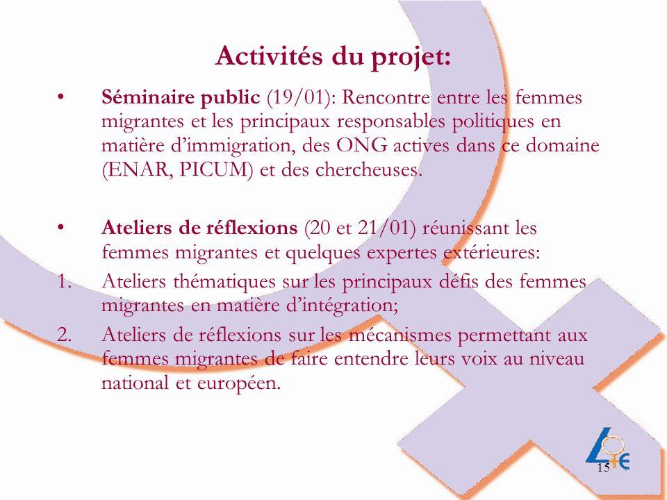 15 Activités du projet: Séminaire public (19/01): Rencontre entre les femmes migrantes et les principaux responsables politiques en matière dimmigrati
