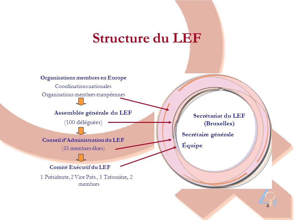 4 Structure du LEF Organisations membres en Europe Coordinations nationales Organisations membres européennes Assemblée générale du LEF (100 déléguées