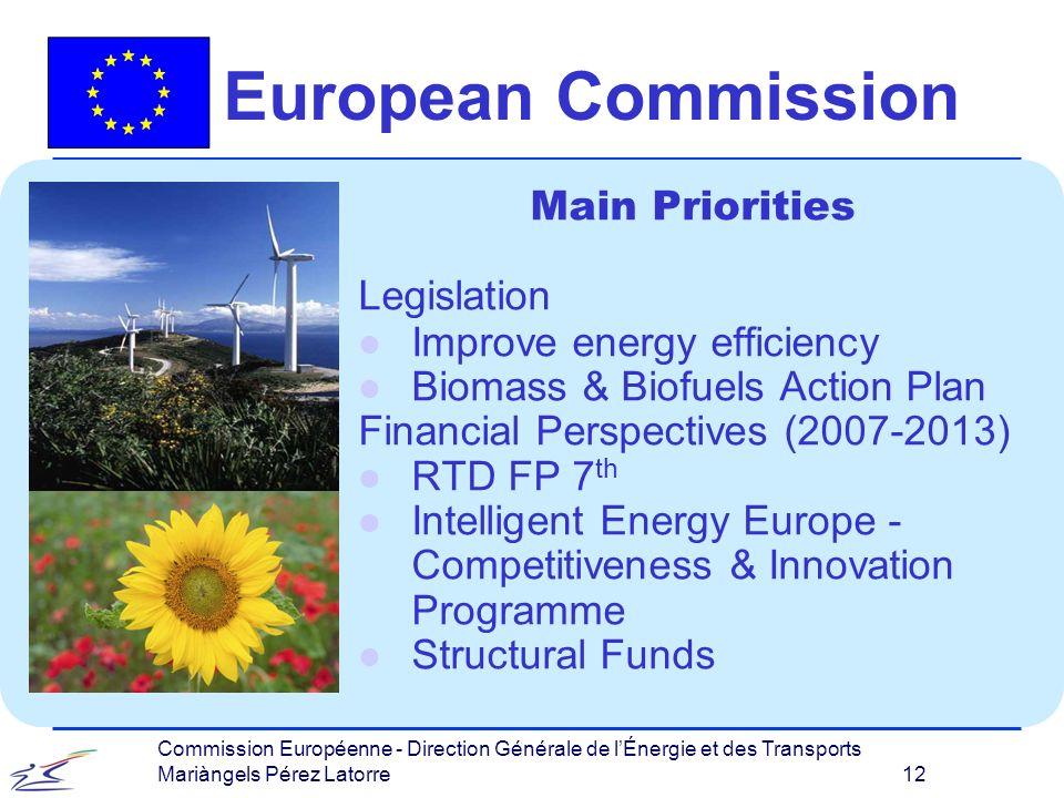 Commission Européenne - Direction Générale de lÉnergie et des Transports Mariàngels Pérez Latorre 12 European Commission Main Priorities Legislation l Improve energy efficiency l Biomass & Biofuels Action Plan Financial Perspectives (2007-2013) l RTD FP 7 th l Intelligent Energy Europe - Competitiveness & Innovation Programme l Structural Funds