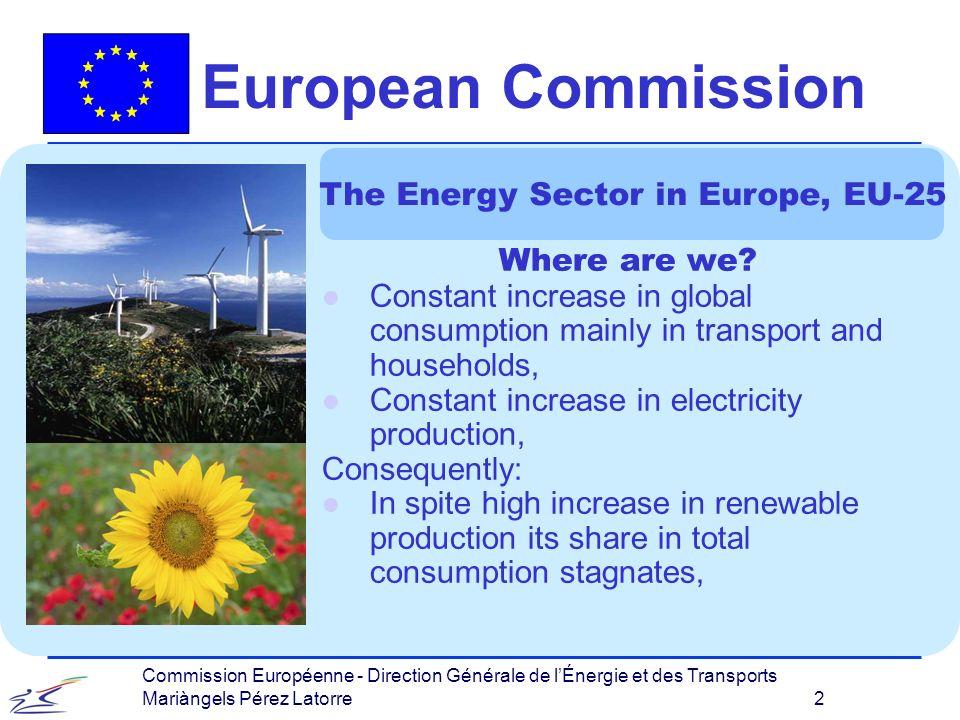 Commission Européenne - Direction Générale de lÉnergie et des Transports Mariàngels Pérez Latorre 2 European Commission Where are we.