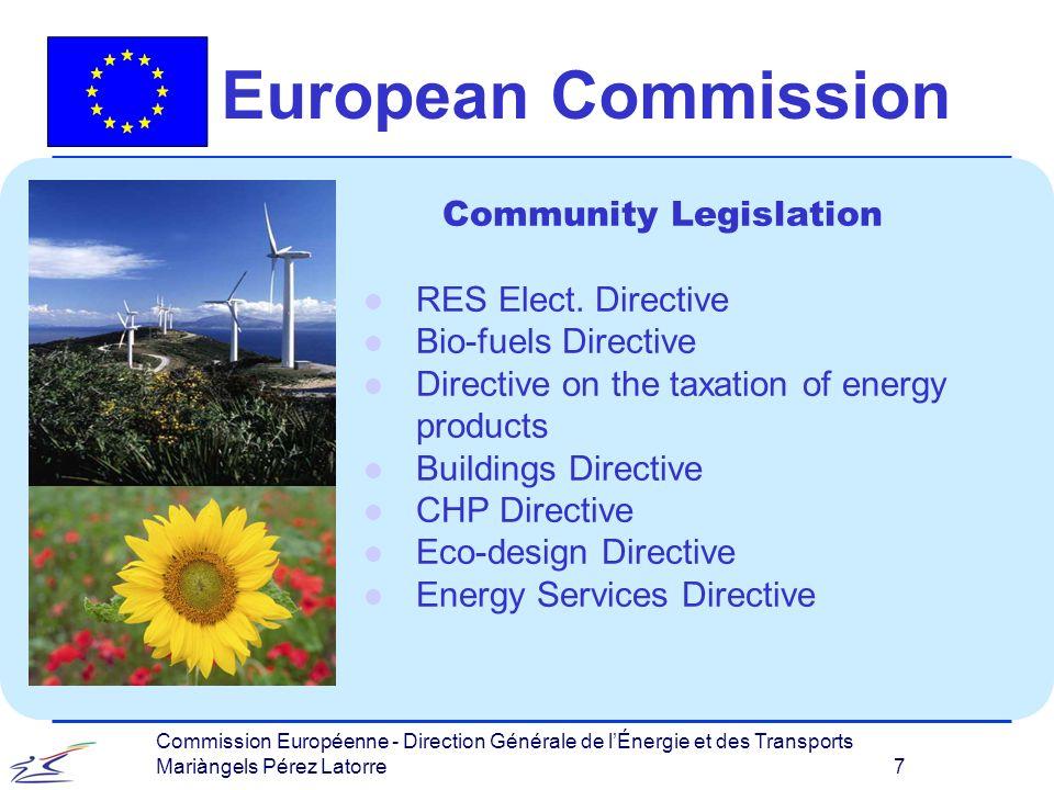 Commission Européenne - Direction Générale de lÉnergie et des Transports Mariàngels Pérez Latorre 7 European Commission Community Legislation l RES Elect.