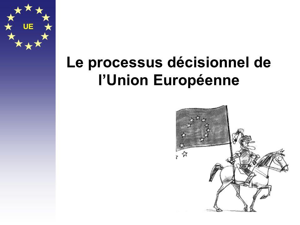 UE Le processus décisionnel de lUnion Européenne