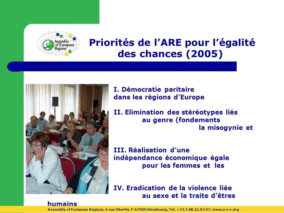 Priorités de lARE pour légalité des chances (2005) I.