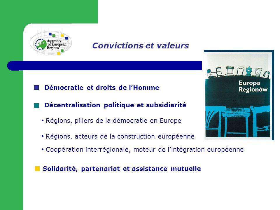 Convictions et valeurs Démocratie et droits de lHomme Décentralisation politique et subsidiarité Régions, piliers de la démocratie en Europe Régions, acteurs de la construction européenne Coopération interrégionale, moteur de lintégration européenne Solidarité, partenariat et assistance mutuelle