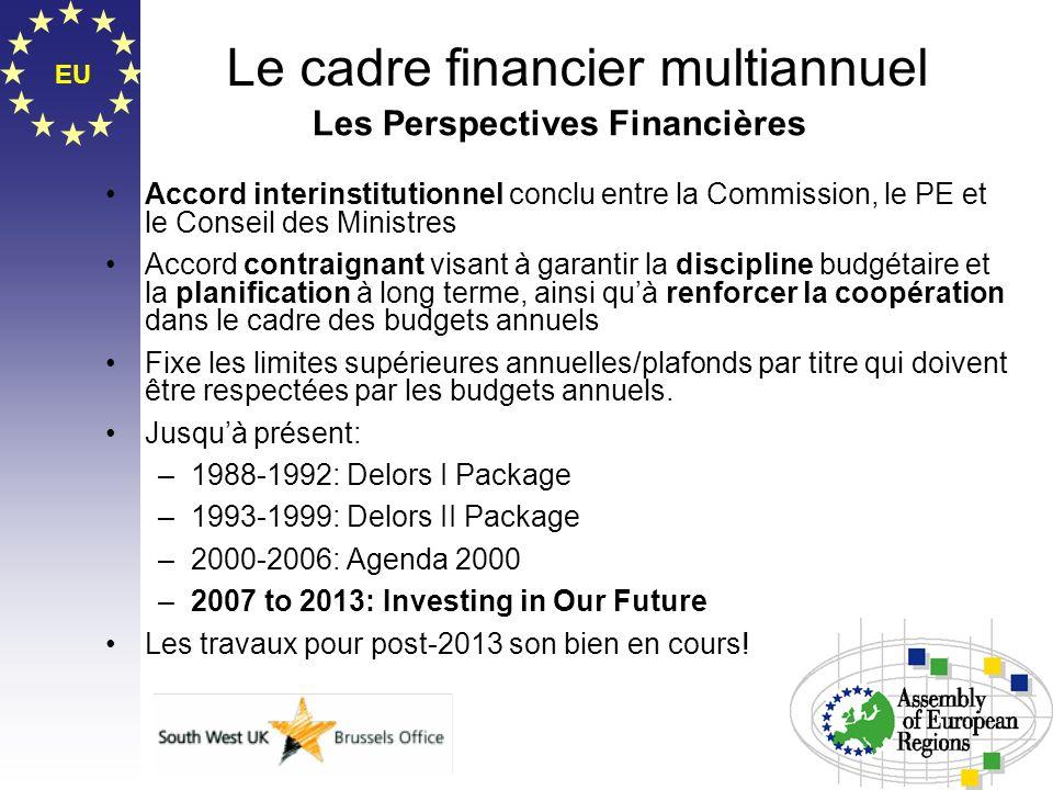 EU Le cadre financier multiannuel Les Perspectives Financières Accord interinstitutionnel conclu entre la Commission, le PE et le Conseil des Ministre