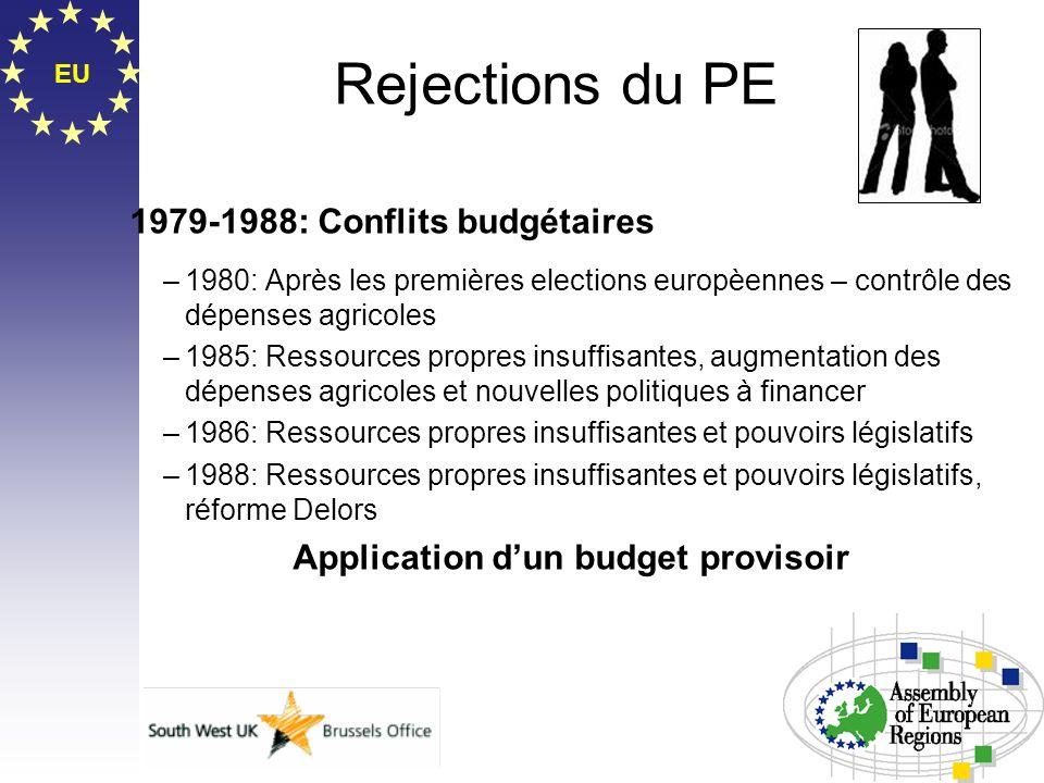 EU Rejections du PE 1979-1988: Conflits budgétaires –1980: Après les premières elections europèennes – contrôle des dépenses agricoles –1985: Ressourc