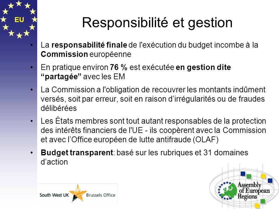 EU Responsibilité et gestion La responsabilité finale de l'exécution du budget incombe à la Commission européenne En pratique environ 76 % est exécuté
