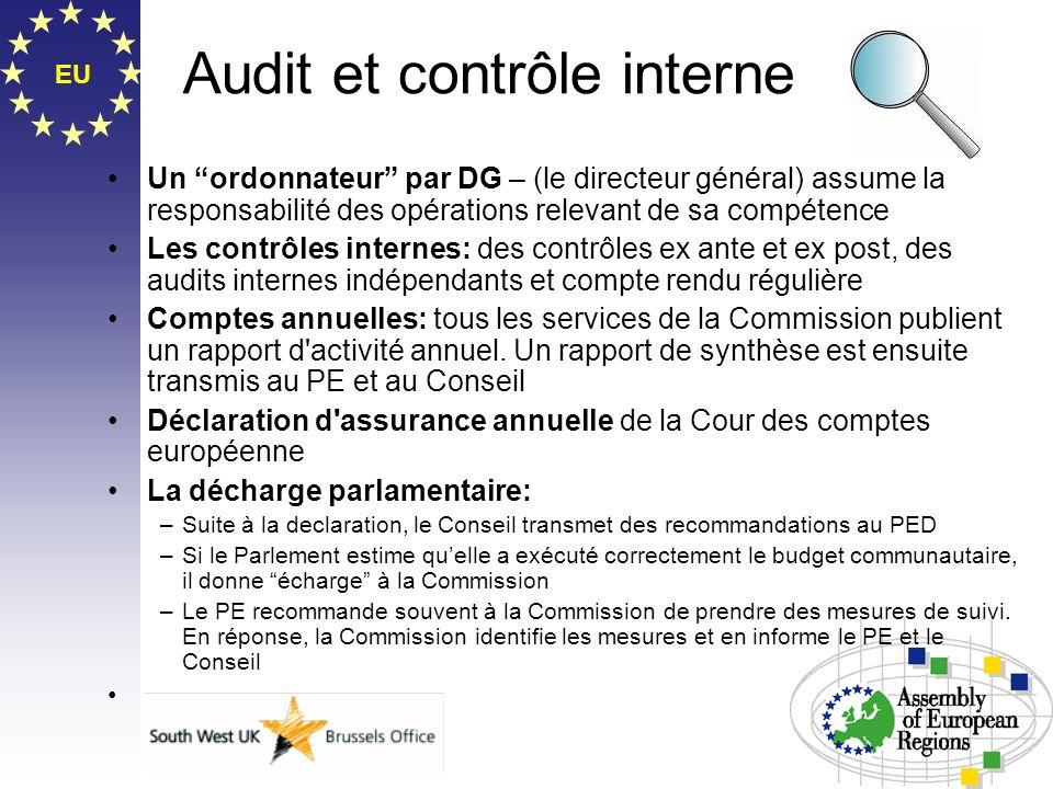 EU Audit et contrôle interne Un ordonnateur par DG – (le directeur général) assume la responsabilité des opérations relevant de sa compétence Les cont