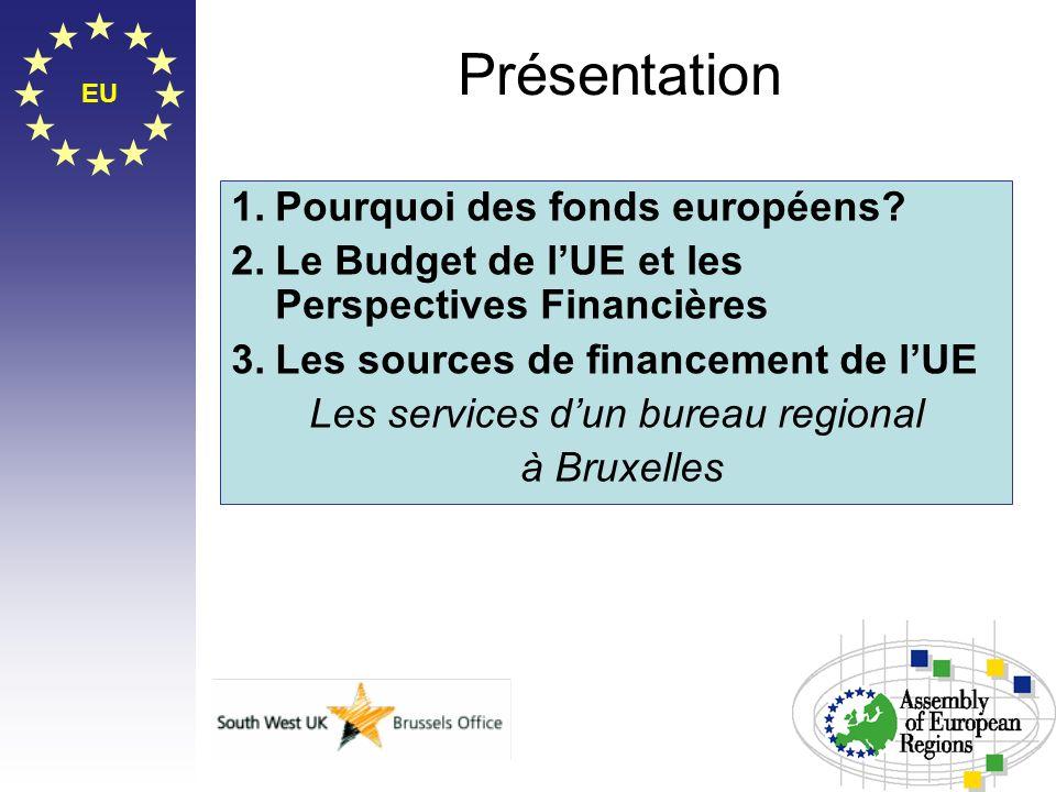 EU Présentation 1.Pourquoi des fonds européens? 2.Le Budget de lUE et les Perspectives Financières 3.Les sources de financement de lUE Les services du