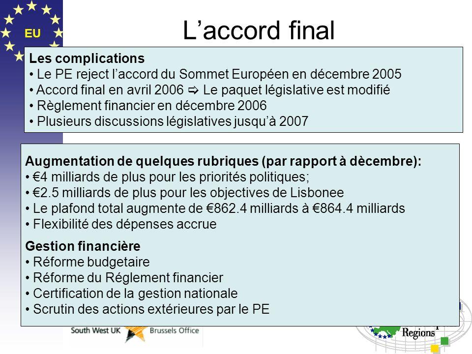 EU Laccord final Les complications Le PE reject laccord du Sommet Européen en décembre 2005 Accord final en avril 2006 Le paquet législative est modif