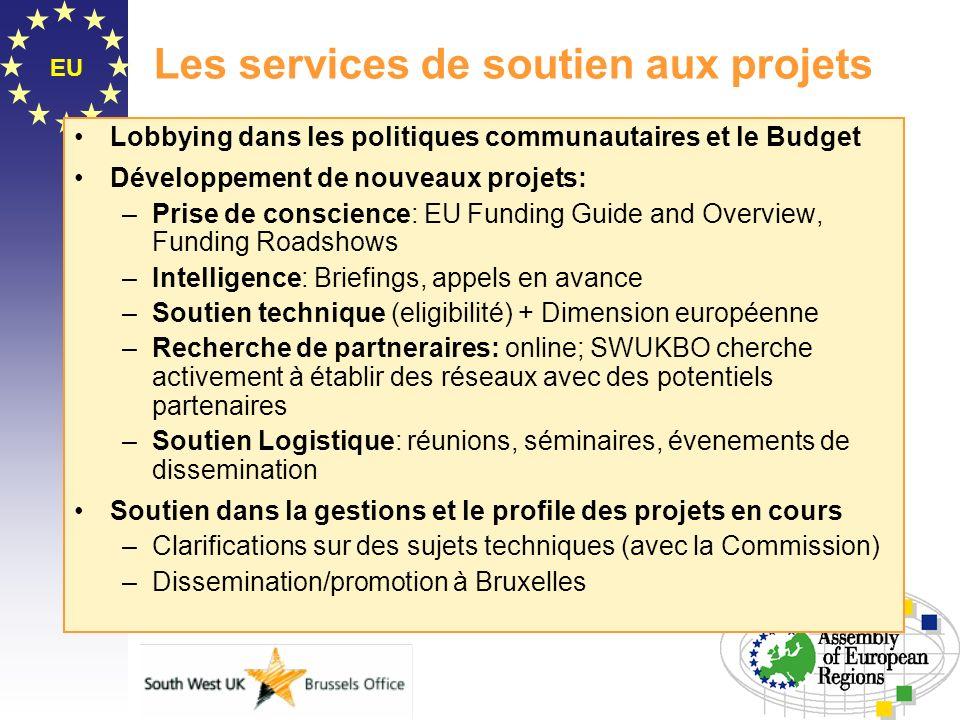 EU Les services de soutien aux projets Lobbying dans les politiques communautaires et le Budget Développement de nouveaux projets: –Prise de conscienc