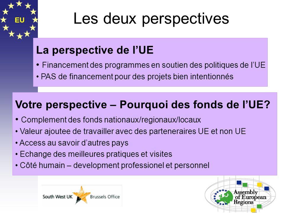 EU Les deux perspectives La perspective de lUE Financement des programmes en soutien des politiques de lUE PAS de financement pour des projets bien in