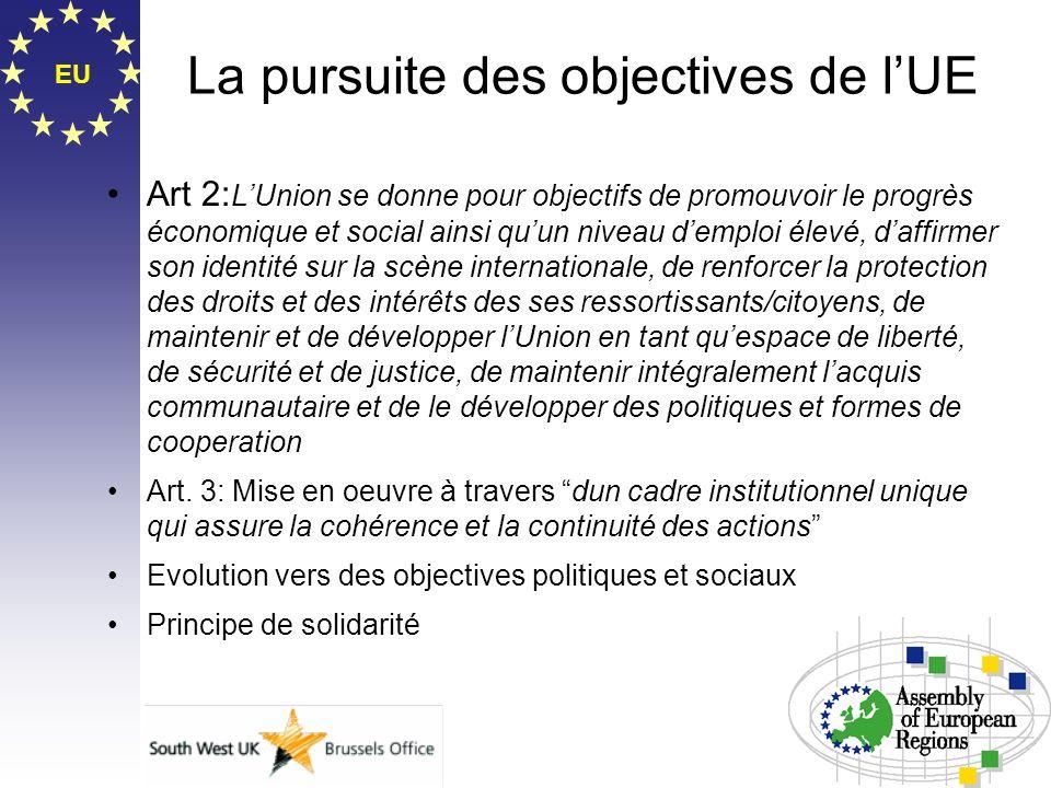 EU La pursuite des objectives de lUE Art 2: LUnion se donne pour objectifs de promouvoir le progrès économique et social ainsi quun niveau demploi éle