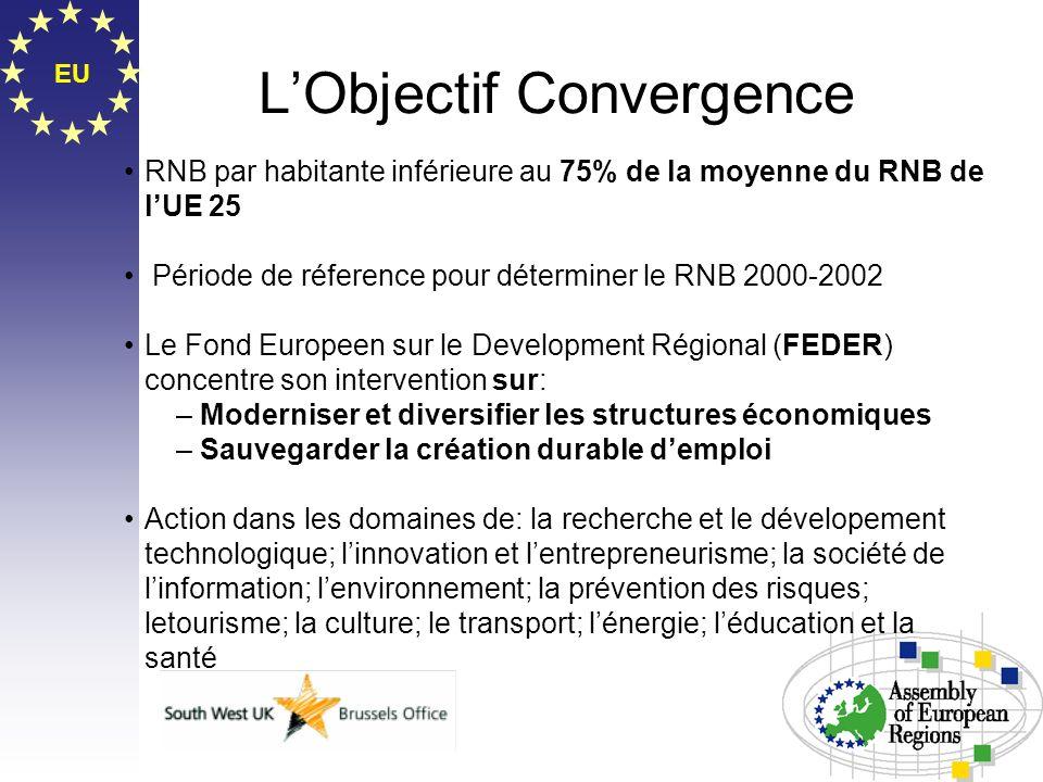 EU LObjectif Convergence RNB par habitante inférieure au 75% de la moyenne du RNB de lUE 25 Période de réference pour déterminer le RNB 2000-2002 Le F