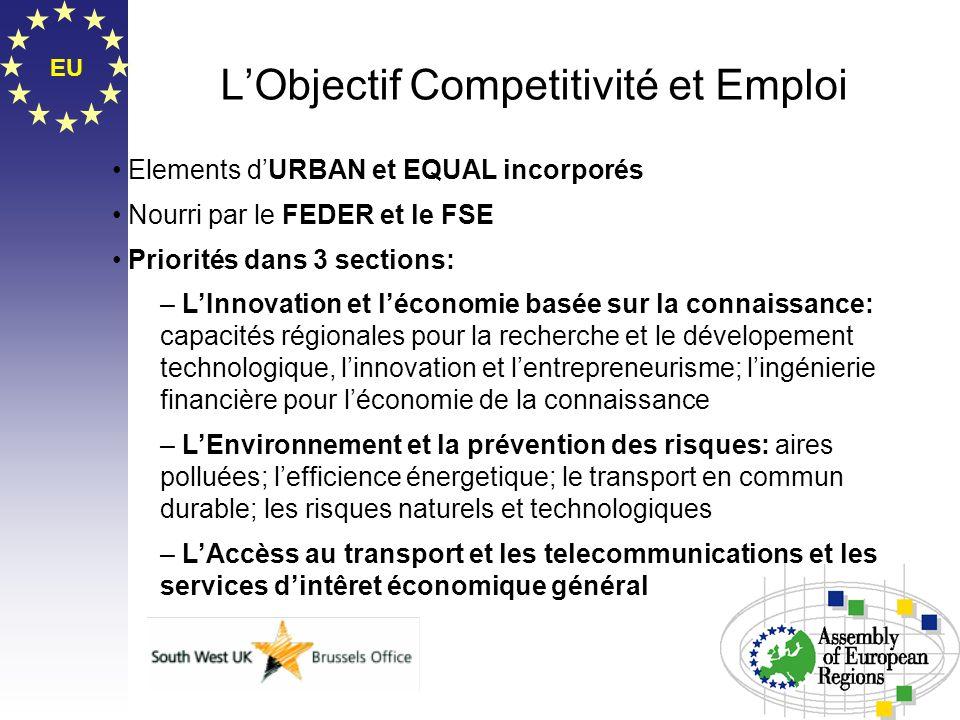 EU LObjectif Competitivité et Emploi Elements dURBAN et EQUAL incorporés Nourri par le FEDER et le FSE Priorités dans 3 sections: – LInnovation et léc
