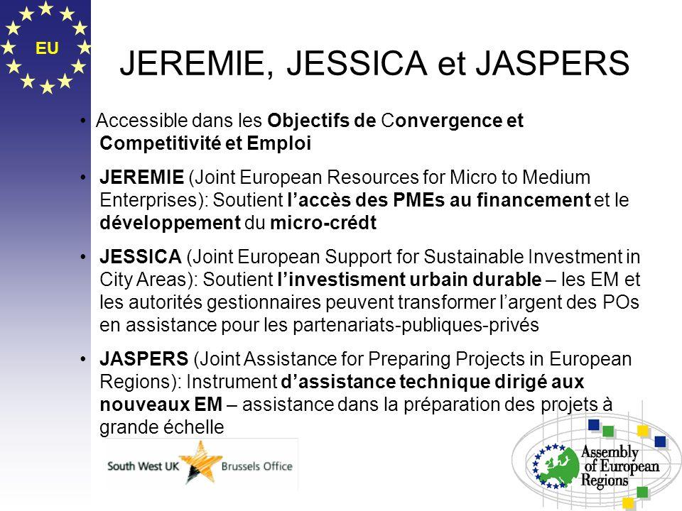 EU JEREMIE, JESSICA et JASPERS Accessible dans les Objectifs de Convergence et Competitivité et Emploi JEREMIE (Joint European Resources for Micro to