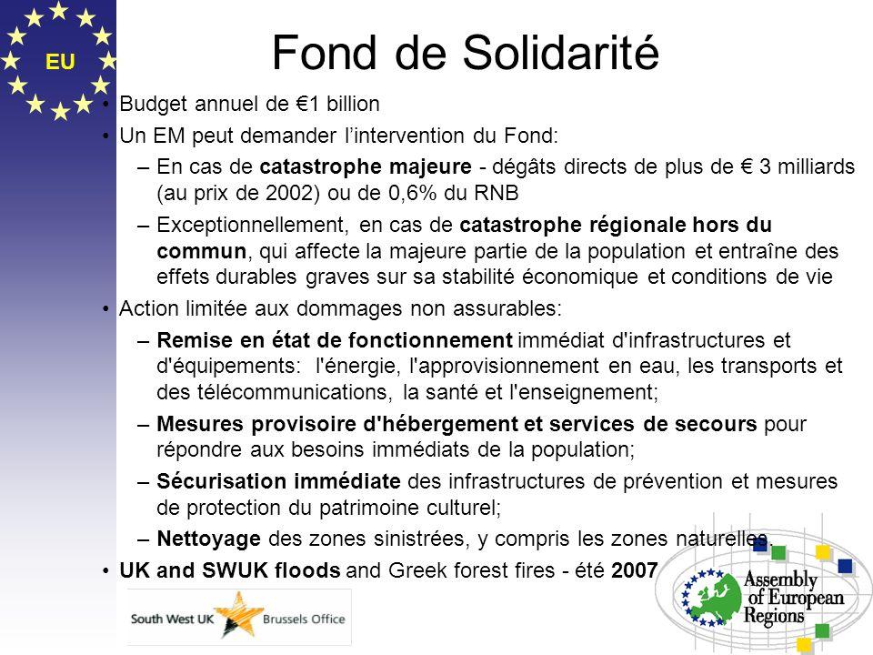 EU Fond de Solidarité Budget annuel de 1 billion Un EM peut demander lintervention du Fond: –En cas de catastrophe majeure - dégâts directs de plus de