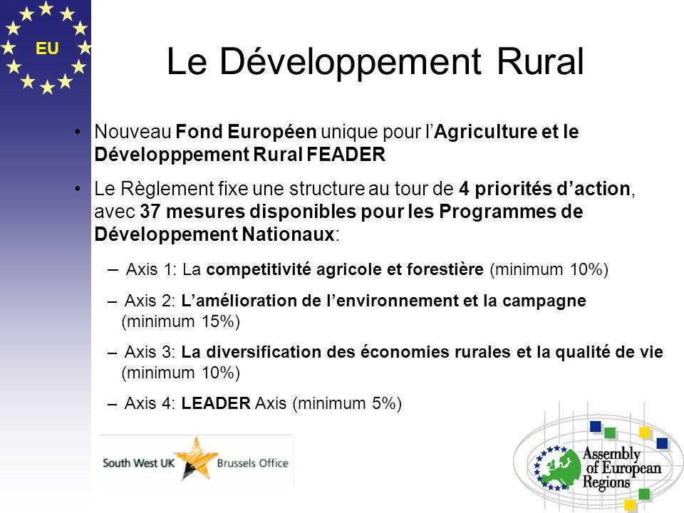 EU Le Développement Rural Nouveau Fond Européen unique pour lAgriculture et le Développpement Rural FEADER Le Règlement fixe une structure au tour de