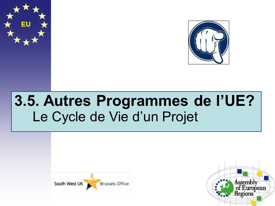EU 3.5. Autres Programmes de lUE? Le Cycle de Vie dun Projet
