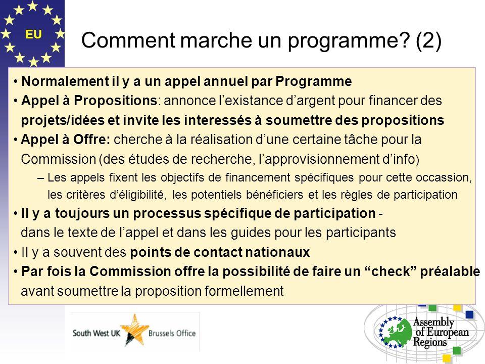 EU Comment marche un programme? (2) Normalement il y a un appel annuel par Programme Appel à Propositions: annonce lexistance dargent pour financer de